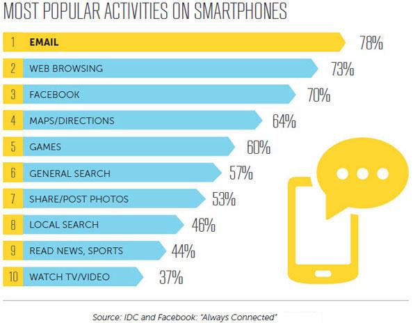 most-popular-smartphone-act.jpg