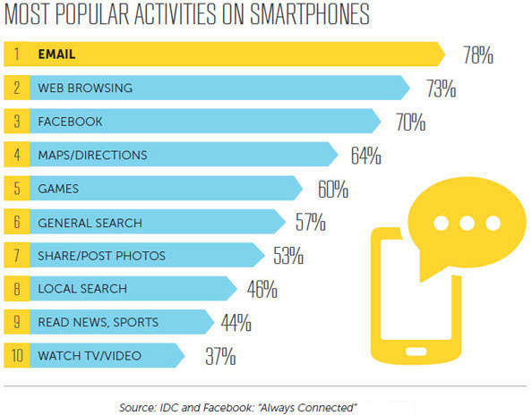 most-popular-smartphone-act.jpg